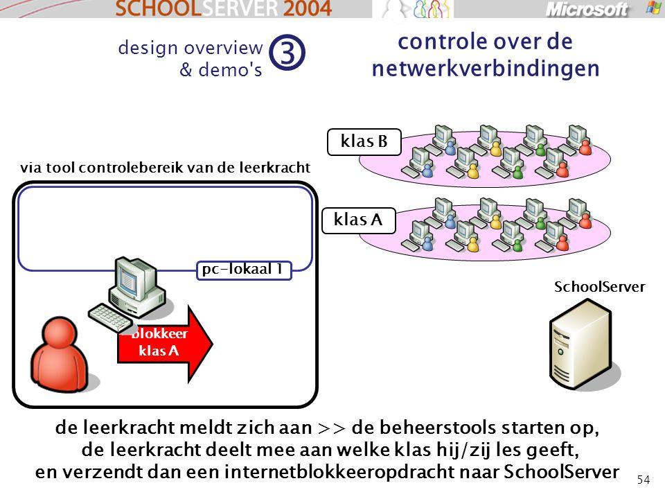 54 via tool controlebereik van de leerkracht design overview & demo's 3 controle over de netwerkverbindingen klas B klas A de leerkracht meldt zich aa