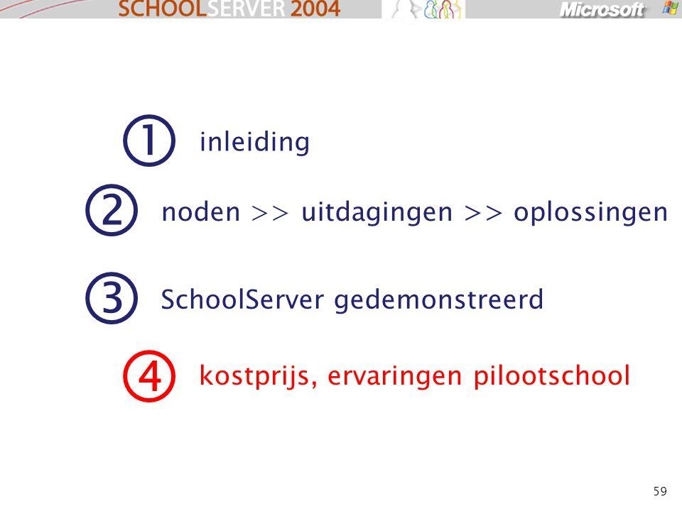 59 1 inleiding 2 noden >> uitdagingen >> oplossingen 4 kostprijs, ervaringen pilootschool 3 SchoolServer gedemonstreerd