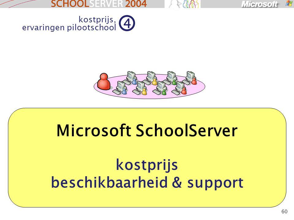 60 Microsoft SchoolServer kostprijs beschikbaarheid & support kostprijs, ervaringen pilootschool 4