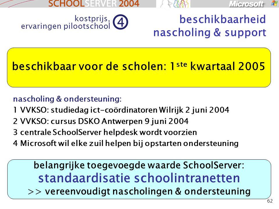 62 nascholing & ondersteuning: 1 VVKSO: studiedag ict-coördinatoren Wilrijk 2 juni 2004 2 VVKSO: cursus DSKO Antwerpen 9 juni 2004 3 centrale SchoolServer helpdesk wordt voorzien 4 Microsoft wil elke zuil helpen bij opstarten ondersteuning beschikbaarheid nascholing & support belangrijke toegevoegde waarde SchoolServer: standaardisatie schoolintranetten >> vereenvoudigt nascholingen & ondersteuning beschikbaar voor de scholen: 1 ste kwartaal 2005 kostprijs, ervaringen pilootschool 4