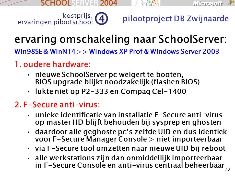 70 ervaring omschakeling naar SchoolServer: Win98SE & WinNT4 >> Windows XP Prof & Windows Server 2003 1.oudere hardware: nieuwe SchoolServer pc weigert te booten, BIOS upgrade blijkt noodzakelijk (flashen BIOS) lukte niet op P2-333 en Compaq Cel-1400 2.F-Secure anti-virus: unieke identificatie van installatie F-Secure anti-virus op master HD blijft behouden bij sysprep en ghosten daardoor alle geghoste pc's zelfde UID en dus identiek voor F-Secure Manager Console > niet importeerbaar via F-Secure tool omzetten naar nieuwe UID bij reboot alle werkstations zijn dan onmiddellijk importeerbaar in F-Secure Console en anti-virus centraal beheerbaar pilootproject DB Zwijnaarde kostprijs, ervaringen pilootschool 4