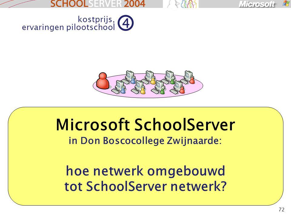 72 Microsoft SchoolServer in Don Boscocollege Zwijnaarde: hoe netwerk omgebouwd tot SchoolServer netwerk? kostprijs, ervaringen pilootschool 4