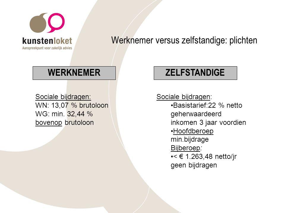 Werknemer versus zelfstandige: plichten WERKNEMERZELFSTANDIGE Sociale bijdragen: WN: 13,07 % brutoloon WG: min.