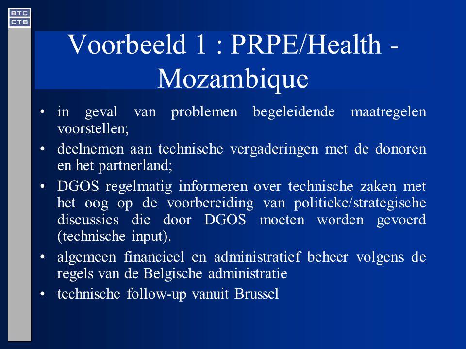 Voorbeeld 1 : PRPE/Health - Mozambique in geval van problemen begeleidende maatregelen voorstellen; deelnemen aan technische vergaderingen met de donoren en het partnerland; DGOS regelmatig informeren over technische zaken met het oog op de voorbereiding van politieke/strategische discussies die door DGOS moeten worden gevoerd (technische input).