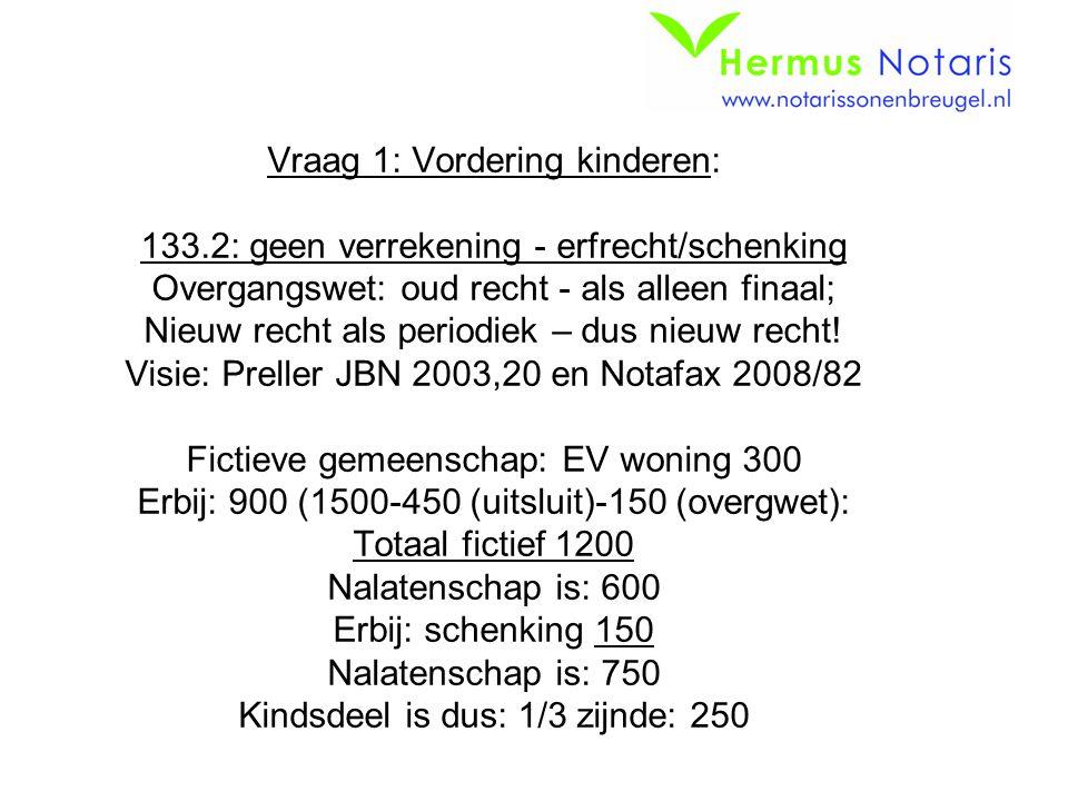 Anders: Verstappen JBN 2003,39 Bedoeling echtgenoten.