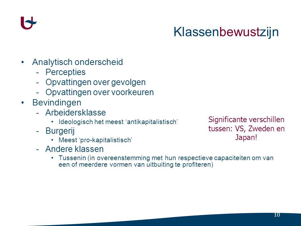 10 Klassenbewustzijn Analytisch onderscheid -Percepties -Opvattingen over gevolgen -Opvattingen over voorkeuren Bevindingen -Arbeidersklasse Ideologis