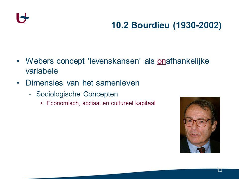 11 10.2 Bourdieu (1930-2002) Webers concept 'levenskansen' als onafhankelijke variabele Dimensies van het samenleven -Sociologische Concepten Economisch, sociaal en cultureel kapitaal
