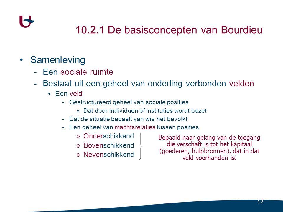 12 10.2.1 De basisconcepten van Bourdieu Samenleving -Een sociale ruimte -Bestaat uit een geheel van onderling verbonden velden Een veld -Gestructuree