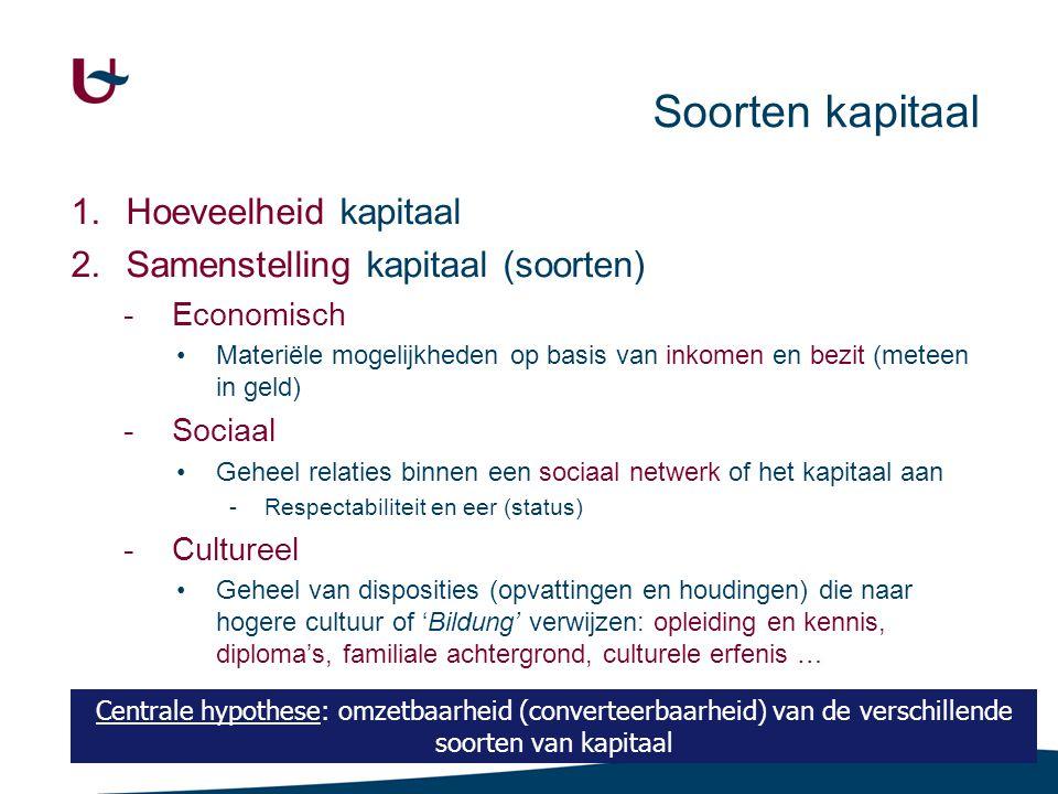 13 Soorten kapitaal 1.Hoeveelheid kapitaal 2.Samenstelling kapitaal (soorten) -Economisch Materiële mogelijkheden op basis van inkomen en bezit (metee