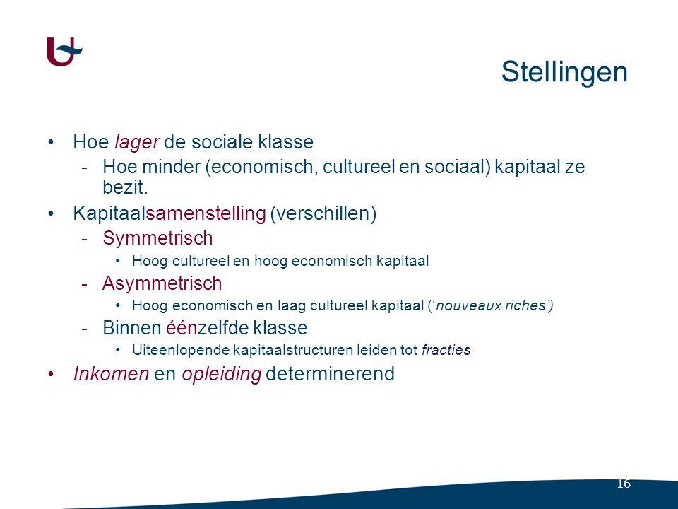 16 Stellingen Hoe lager de sociale klasse -Hoe minder (economisch, cultureel en sociaal) kapitaal ze bezit. Kapitaalsamenstelling (verschillen) -Symme