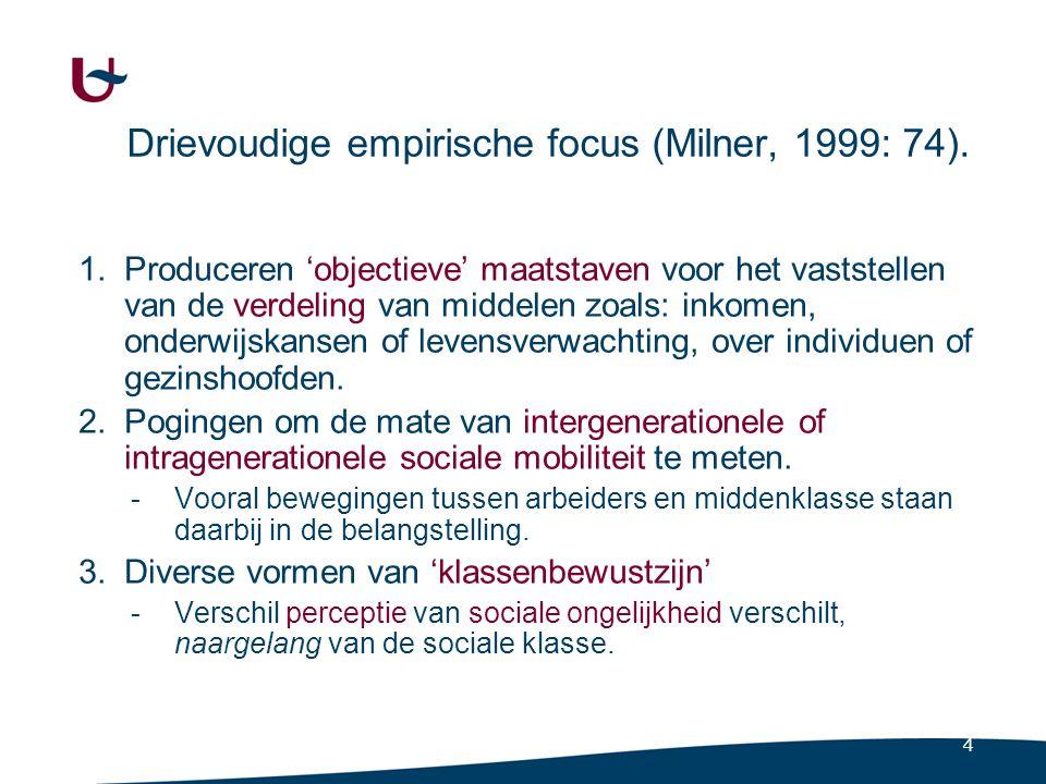 4 Drievoudige empirische focus (Milner, 1999: 74). 1.Produceren 'objectieve' maatstaven voor het vaststellen van de verdeling van middelen zoals: inko