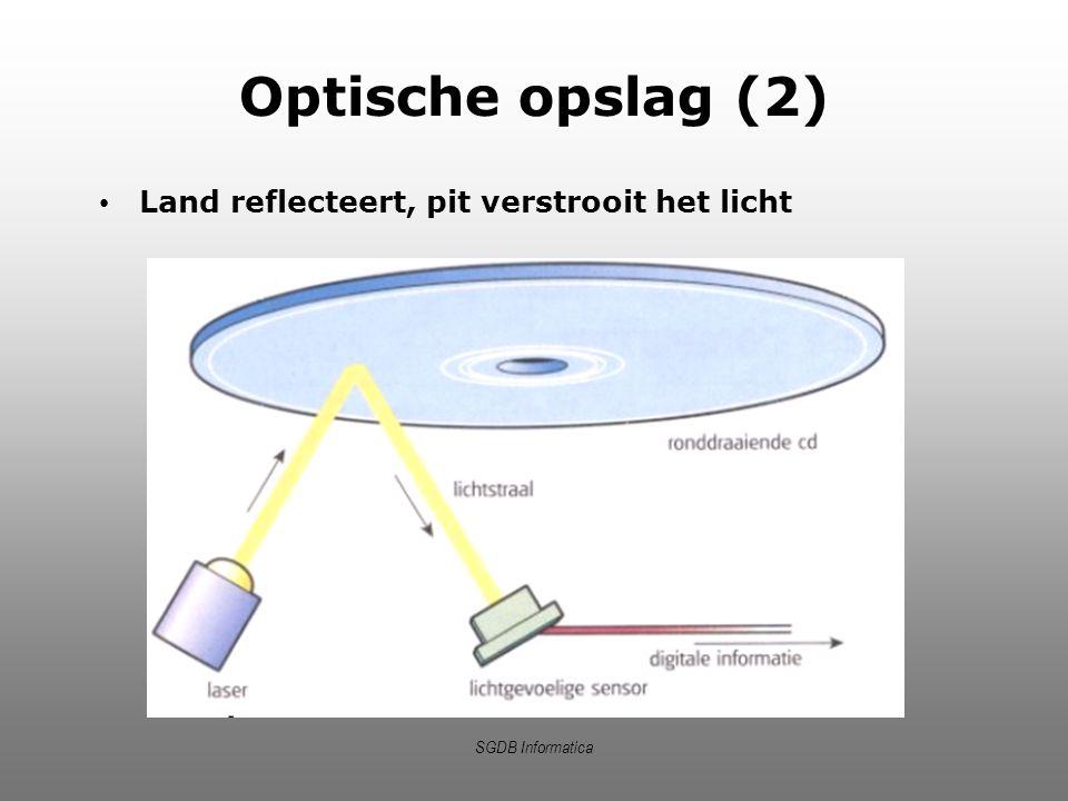 SGDB Informatica Optische opslag (2) Land reflecteert, pit verstrooit het licht