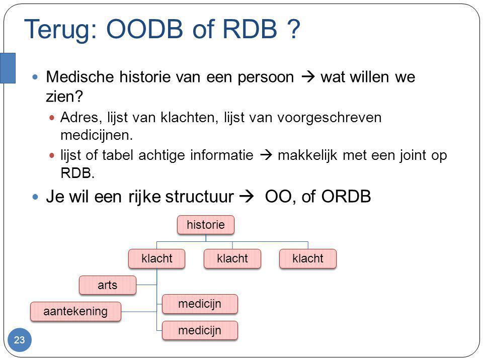 Terug: OODB of RDB ? Medische historie van een persoon  wat willen we zien? Adres, lijst van klachten, lijst van voorgeschreven medicijnen. lijst of
