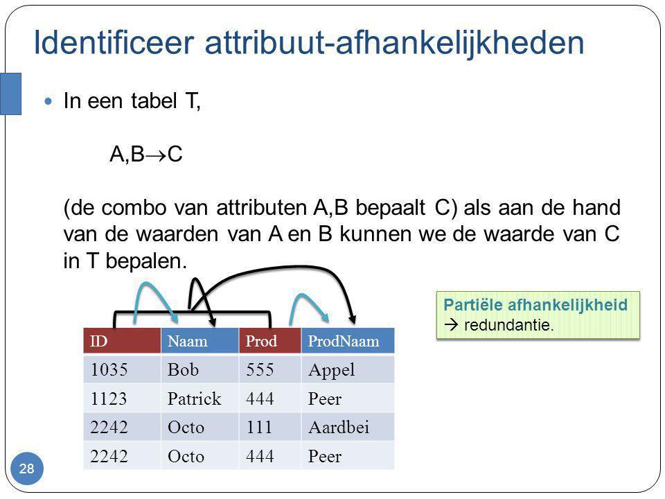 Identificeer attribuut-afhankelijkheden In een tabel T, A,B  C (de combo van attributen A,B bepaalt C) als aan de hand van de waarden van A en B kunn