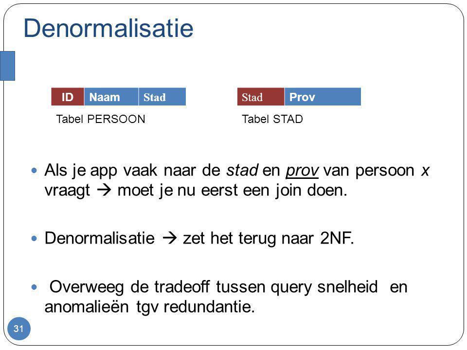 Denormalisatie Als je app vaak naar de stad en prov van persoon x vraagt  moet je nu eerst een join doen. Denormalisatie  zet het terug naar 2NF. Ov