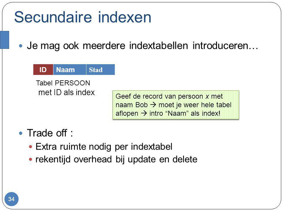 Secundaire indexen Je mag ook meerdere indextabellen introduceren… Trade off : Extra ruimte nodig per indextabel rekentijd overhead bij update en dele
