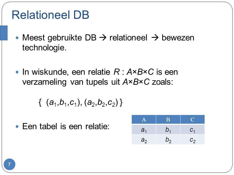Relationeel DB 7 Meest gebruikte DB  relationeel  bewezen technologie. In wiskunde, een relatie R : A×B×C is een verzameling van tupels uit A×B×C zo