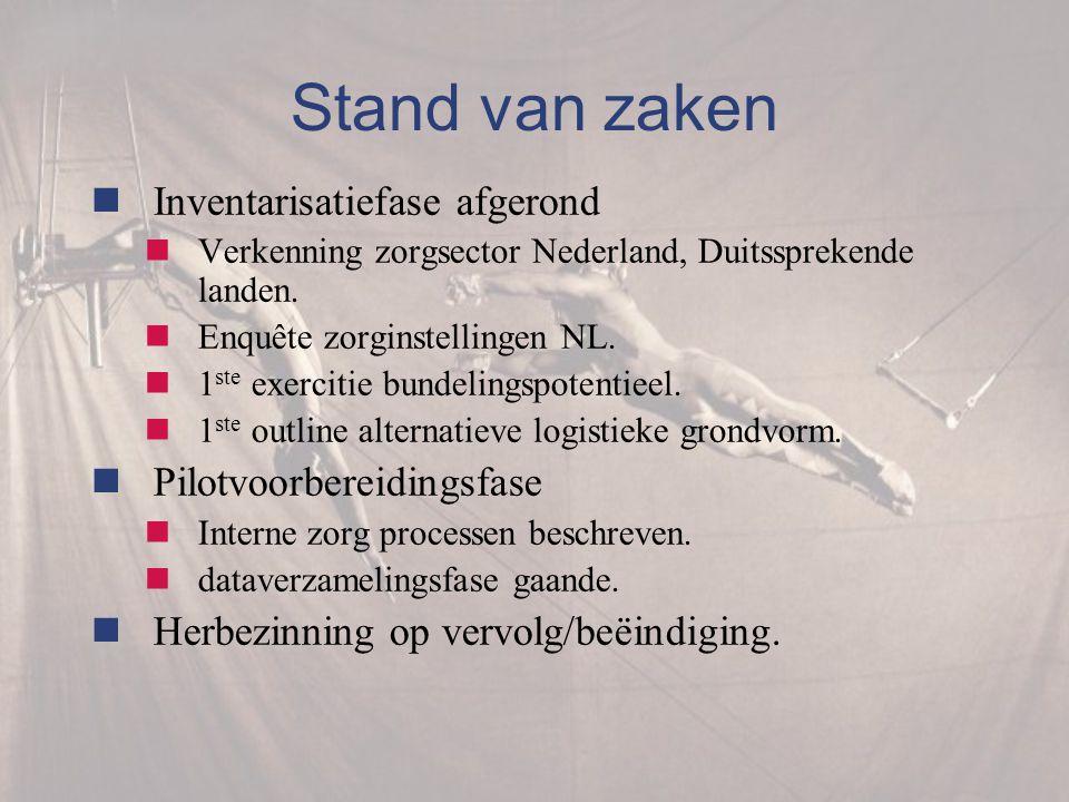 Stand van zaken Inventarisatiefase afgerond Verkenning zorgsector Nederland, Duitssprekende landen.