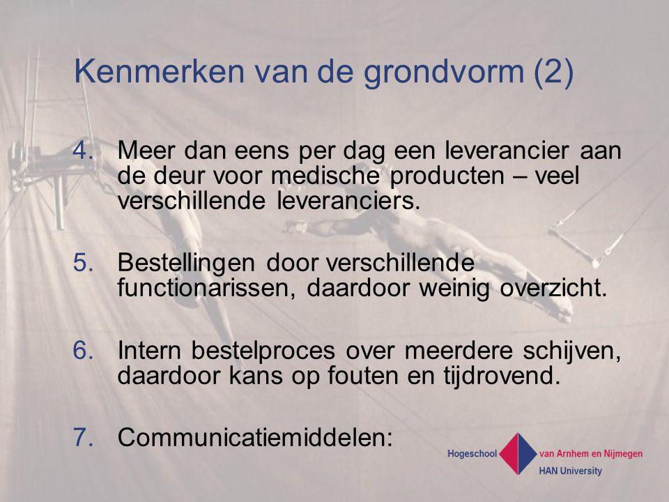 Kenmerken van de grondvorm (2) 4.Meer dan eens per dag een leverancier aan de deur voor medische producten – veel verschillende leveranciers.