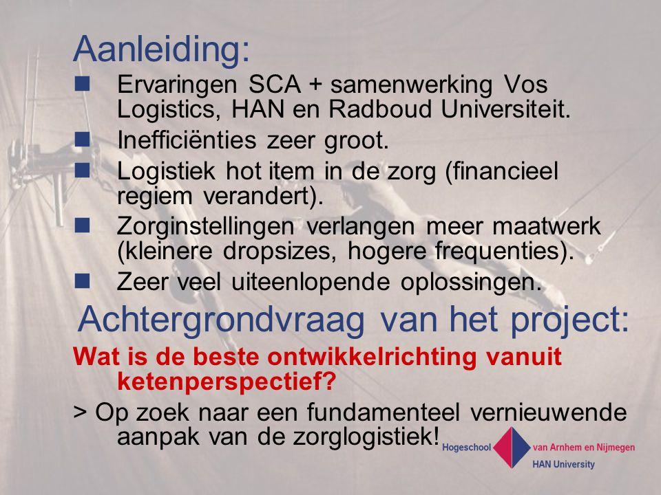 Aanleiding: Ervaringen SCA + samenwerking Vos Logistics, HAN en Radboud Universiteit.
