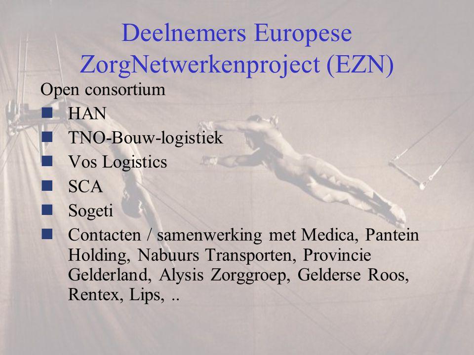Deelnemers Europese ZorgNetwerkenproject (EZN) Open consortium HAN TNO-Bouw-logistiek Vos Logistics SCA Sogeti Contacten / samenwerking met Medica, Pantein Holding, Nabuurs Transporten, Provincie Gelderland, Alysis Zorggroep, Gelderse Roos, Rentex, Lips,..