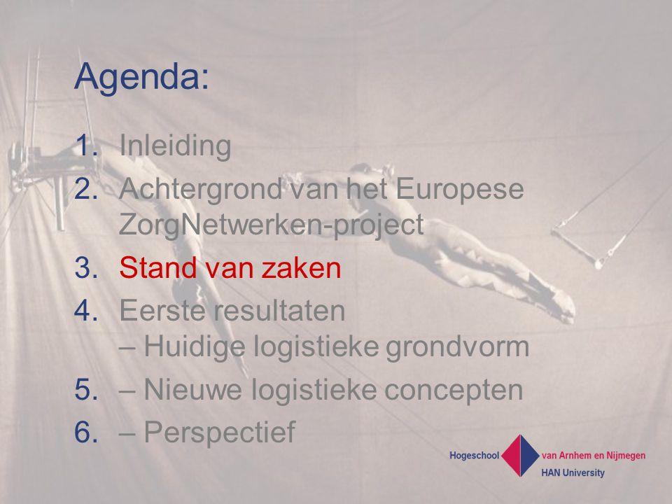 Agenda: 1.Inleiding 2.Achtergrond van het Europese ZorgNetwerken-project 3.Stand van zaken 4.Eerste resultaten – Huidige logistieke grondvorm 5.– Nieuwe logistieke concepten 6.– Perspectief