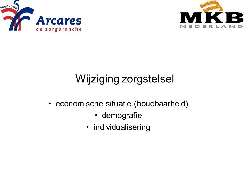 Wijziging zorgstelsel economische situatie (houdbaarheid) demografie individualisering