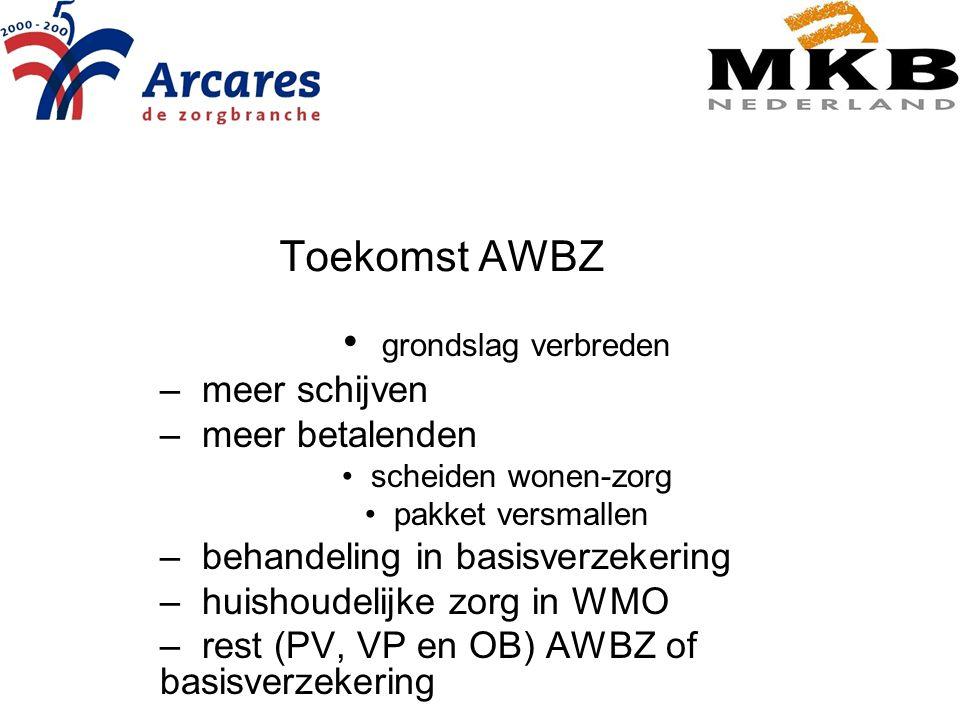 Toekomst AWBZ grondslag verbreden – meer schijven – meer betalenden scheiden wonen-zorg pakket versmallen – behandeling in basisverzekering – huishoud