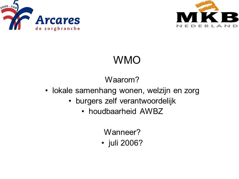 Inhoud wetsvoorstel WMO maatschappelijke ondersteuning sturing bij gemeenten primair uitvoering door derden tijdelijke zorgplicht individuele voorzieningen PGB keuze gemeente