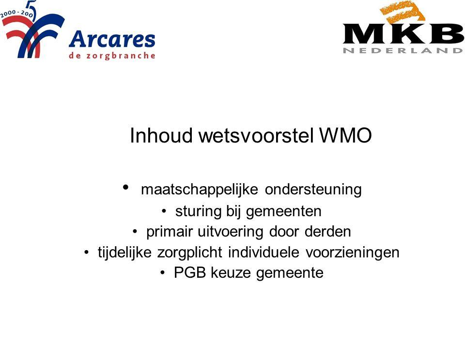 Planning (1) Beleidsplan Wmo 2006 - uitgangspunten gemeentelijk beleid - invoering huishoudelijke verzorging - inrichten gemeentelijk Wmo-loket - verordening individuele verstrekkingen Voorjaar 2006 in gemeenteraad