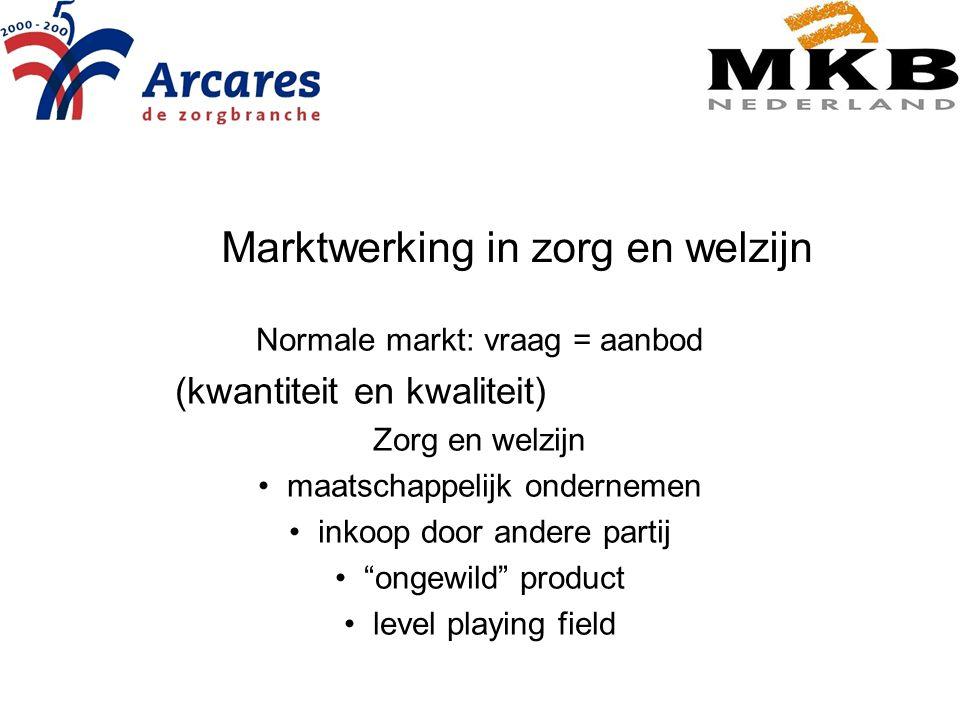 Planning (2) Pilot Wmo-loket in stadsdeel Laak: start november 2005 Ontwikkeling wijknetwerken: pilots in 2006; ( = doorontwikkelen van bestaande initiatieven) Centraal Wmo-loket voor indicatie en toewijzing: medio 2006