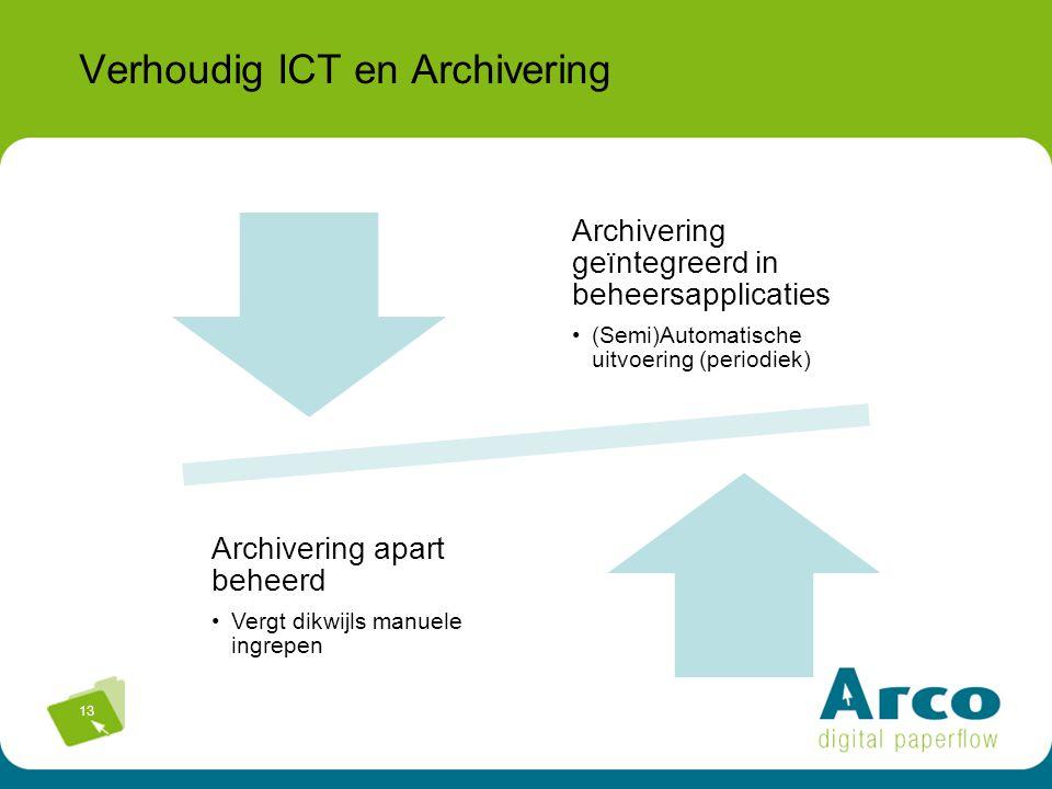 13 Verhoudig ICT en Archivering Archivering geïntegreerd in beheersapplicaties (Semi)Automatische uitvoering (periodiek) Archivering apart beheerd Vergt dikwijls manuele ingrepen