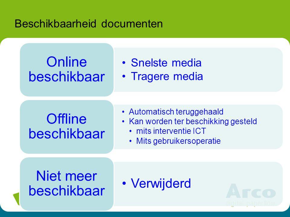 17 Beschikbaarheid documenten Snelste media Tragere media Online beschikbaar Automatisch teruggehaald Kan worden ter beschikking gesteld mits interventie ICT Mits gebruikersoperatie Offline beschikbaar Verwijderd Niet meer beschikbaar