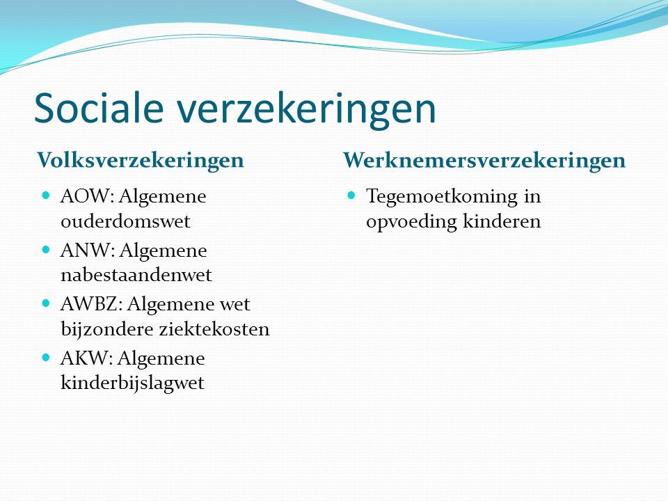 Sociale verzekeringen Volksverzekeringen Werknemersverzekeringen AOW: Algemene ouderdomswet ANW: Algemene nabestaandenwet AWBZ: Algemene wet bijzonder