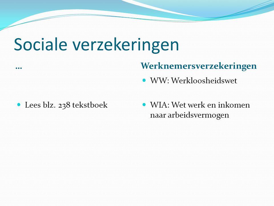 Sociale verzekeringen … Werknemersverzekeringen Lees blz. 238 tekstboek WW: Werkloosheidswet WIA: Wet werk en inkomen naar arbeidsvermogen