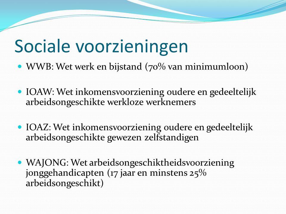 Sociale voorzieningen WWB: Wet werk en bijstand (70% van minimumloon) IOAW: Wet inkomensvoorziening oudere en gedeeltelijk arbeidsongeschikte werkloze