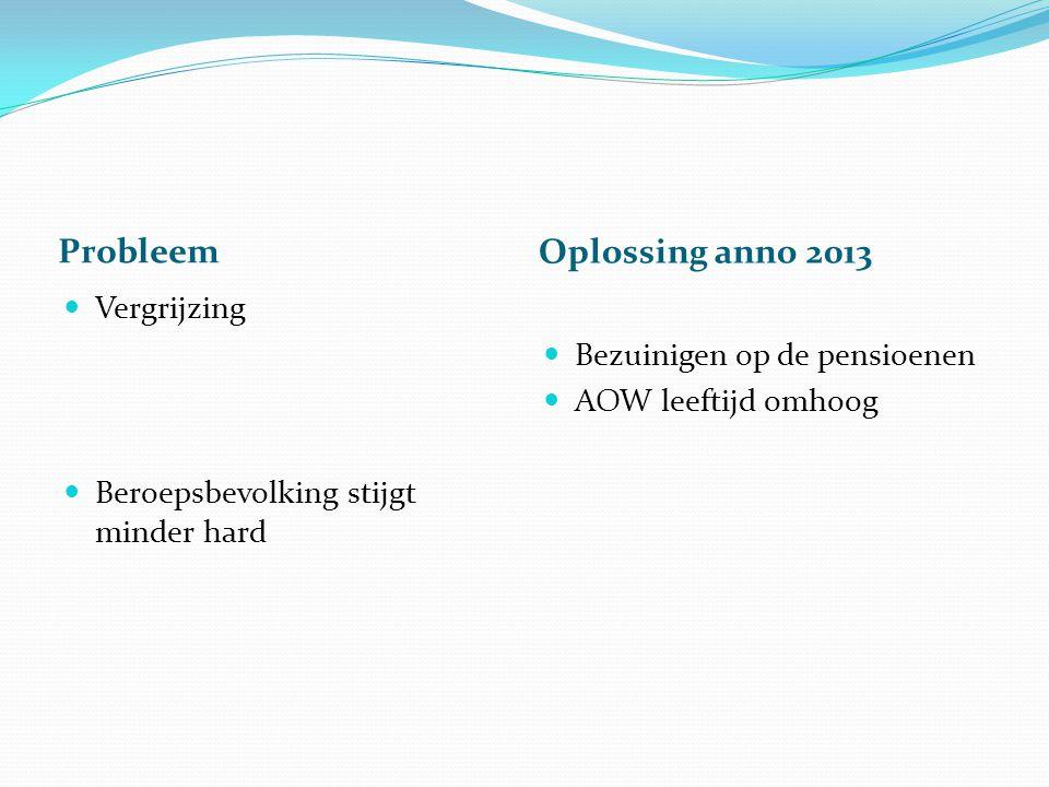 Probleem Oplossing anno 2013 Vergrijzing Beroepsbevolking stijgt minder hard Bezuinigen op de pensioenen AOW leeftijd omhoog
