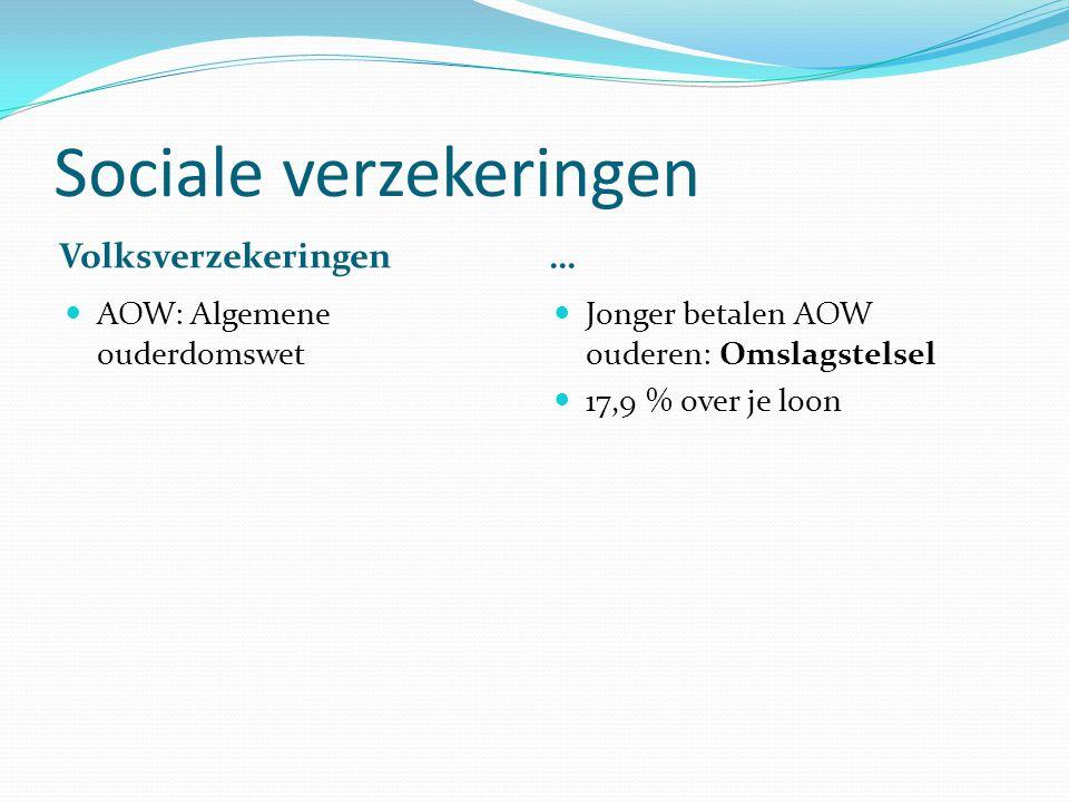 Sociale verzekeringen Volksverzekeringen Werknemersverzekeringen AOW: Algemene ouderdomswet ANW: Algemene nabestaandenwet 1,25 % over je loon aan premies.