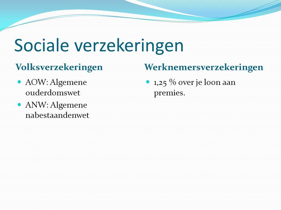 Sociale verzekeringen Volksverzekeringen Werknemersverzekeringen AOW: Algemene ouderdomswet ANW: Algemene nabestaandenwet 1,25 % over je loon aan prem