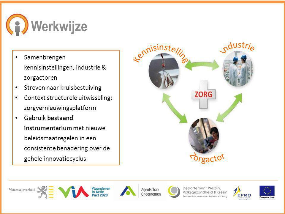 Werkwijze Samenbrengen kennisinstellingen, industrie & zorgactoren Streven naar kruisbestuiving Context structurele uitwisseling: zorgvernieuwingsplat