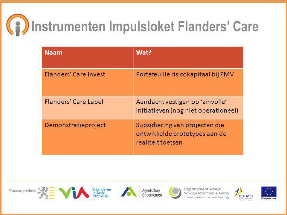 NaamWat? Flanders' Care InvestPortefeuille risicokapitaal bij PMV Flanders' Care LabelAandacht vestigen op 'zinvolle' initiatieven (nog niet operation