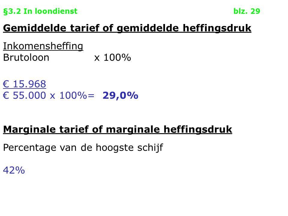 §3.2 In loondienstblz. 29 Inkomensheffing Brutoloon x 100% Gemiddelde tarief of gemiddelde heffingsdruk Marginale tarief of marginale heffingsdruk Per