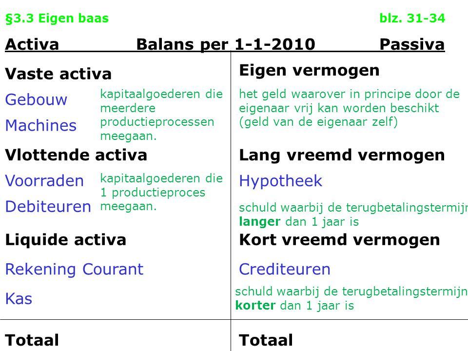 §3.3 Eigen baasblz. 31-34 Activa Balans per 1-1-2010Passiva Vaste activa Eigen vermogen Gebouw Machines Vlottende activa Voorraden Debiteuren Liquide