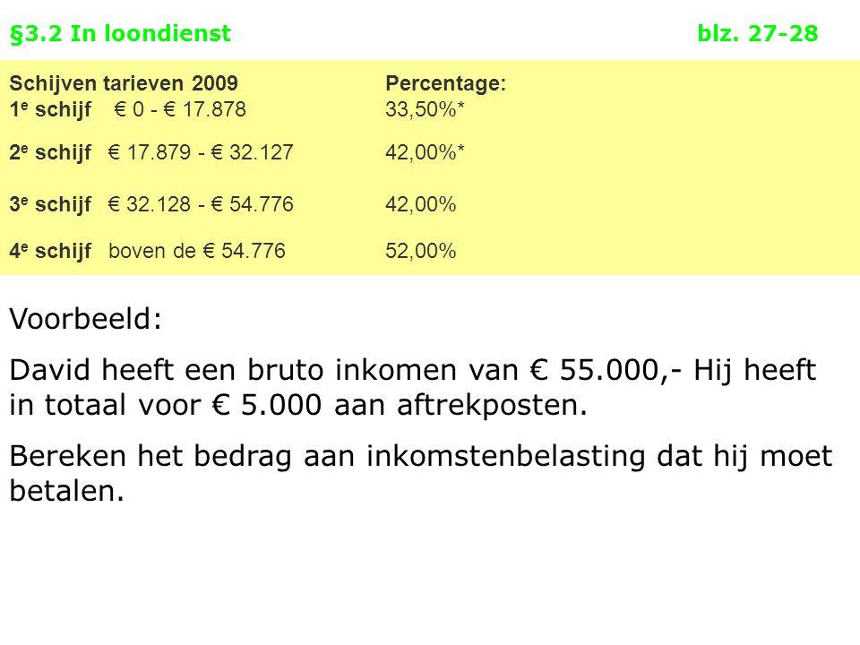 §3.2 In loondienstblz. 27-28 Voorbeeld: David heeft een bruto inkomen van € 55.000,- Hij heeft in totaal voor € 5.000 aan aftrekposten. Bereken het be