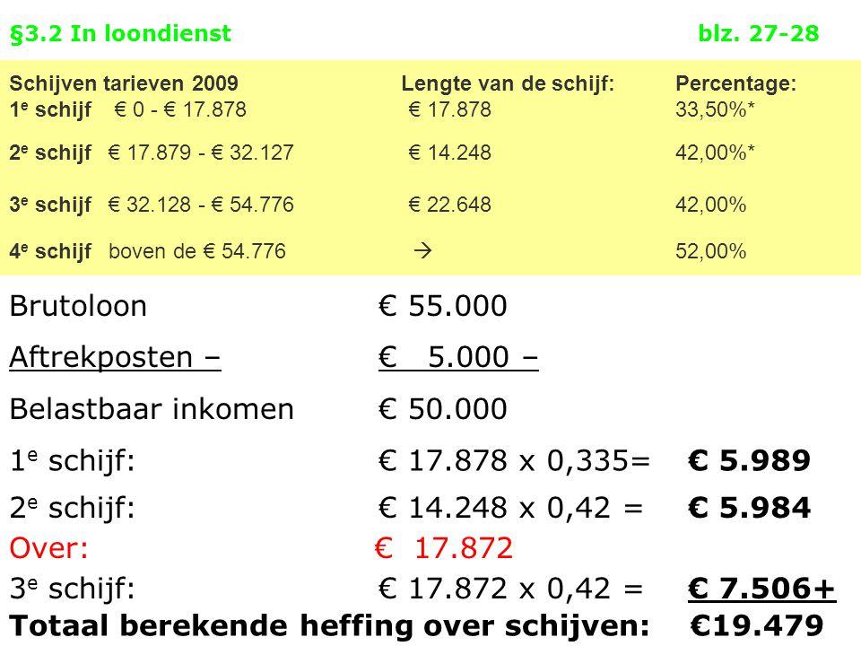 §3.2 In loondienstblz. 27-28 Brutoloon Aftrekposten – Belastbaar inkomen Schijven tarieven 2009 Lengte van de schijf: 1 e schijf € 0 - € 17.878 € 17.8