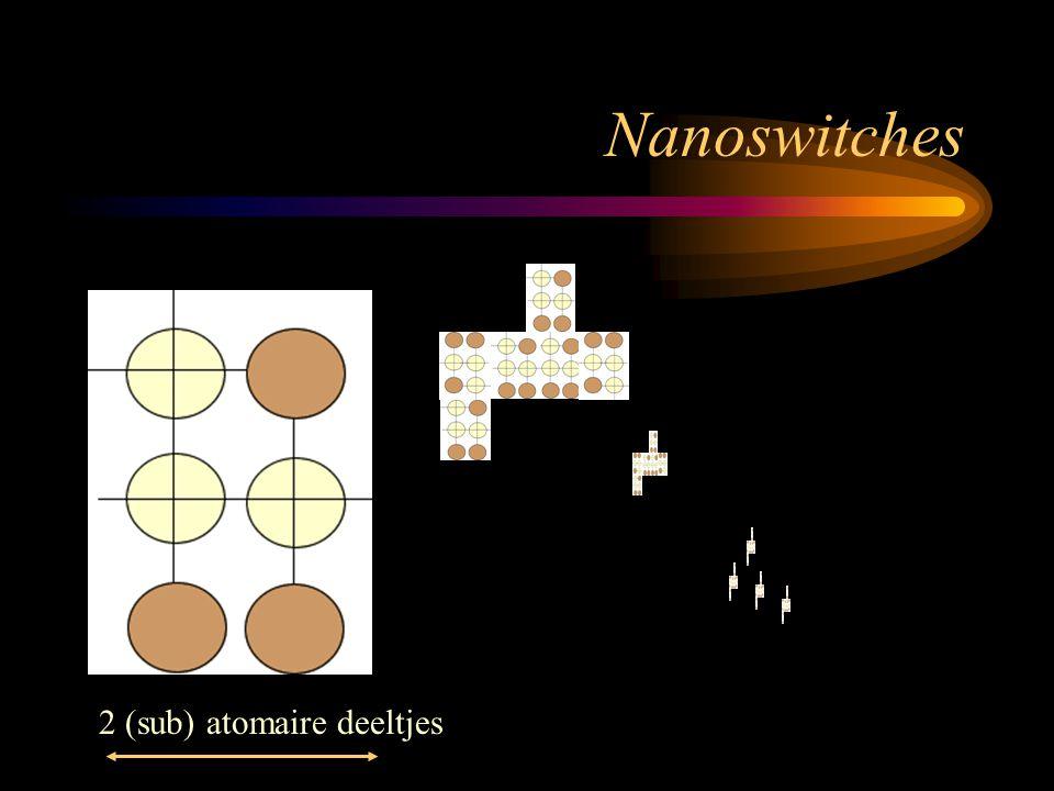 Nanoswitches 2 (sub) atomaire deeltjes