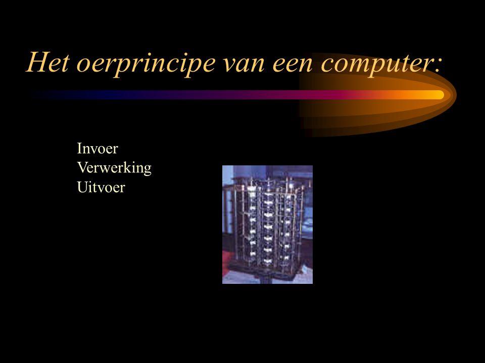 Het oerprincipe van een computer: Invoer Verwerking Uitvoer