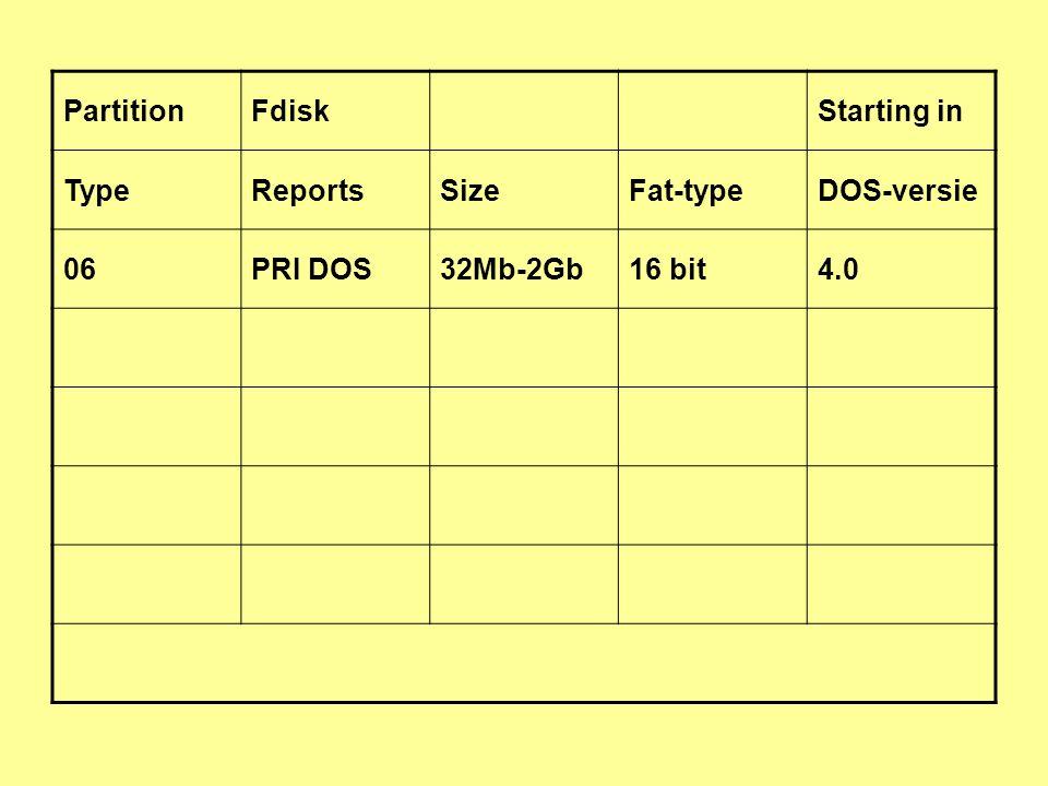 PartitionFdiskStarting in TypeReportsSizeFat-typeDOS-versie 06PRI DOS32Mb-2Gb16 bit4.0