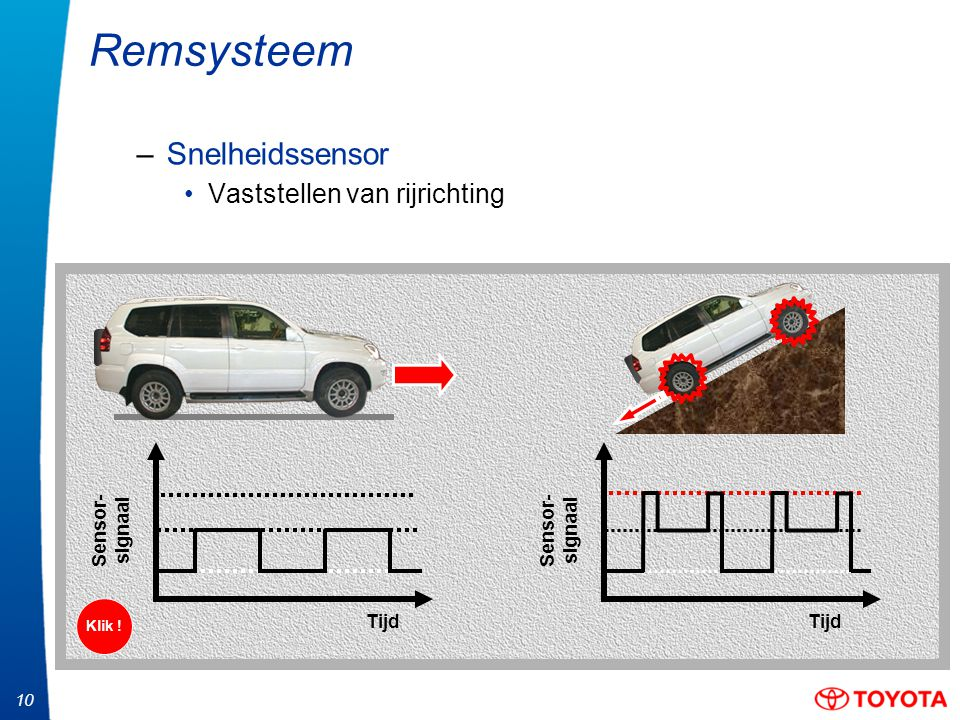 10 Sensor- signaal Tijd Klik ! Remsysteem –Snelheidssensor Vaststellen van rijrichting