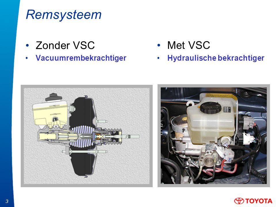 3 Remsysteem Zonder VSC Vacuumrembekrachtiger Met VSC Hydraulische bekrachtiger